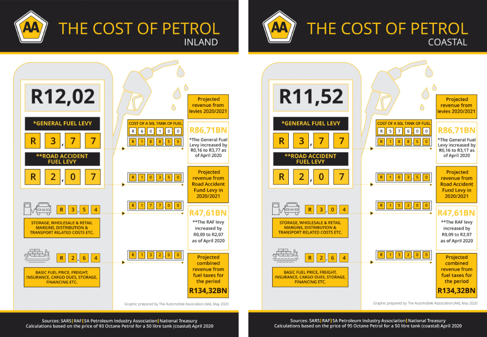 Fuel costing inland 2020