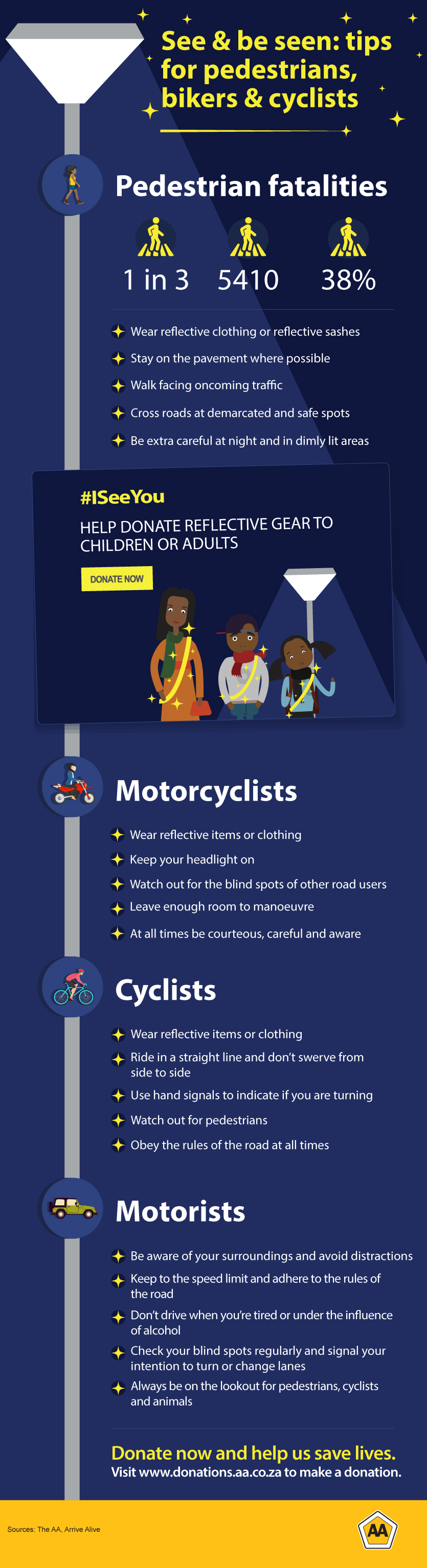 Pedestrian visibility awareness