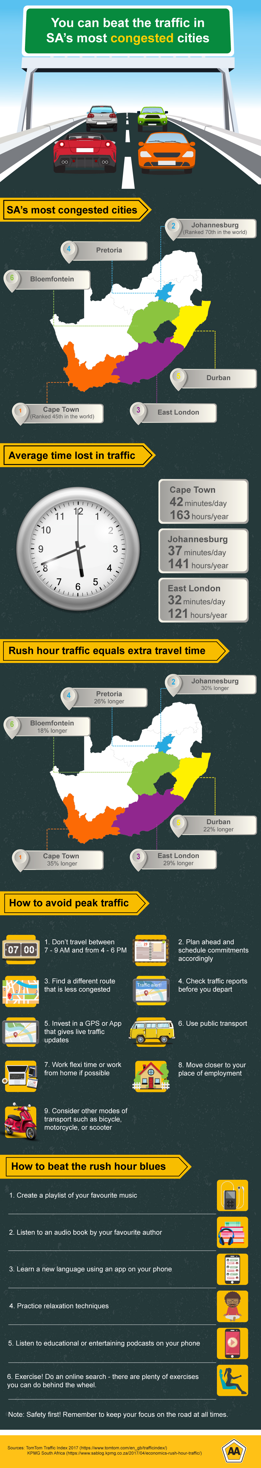 Top tips for beating the traffic in your city